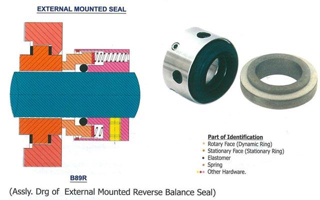 External Mounted Reverse Balance Seal