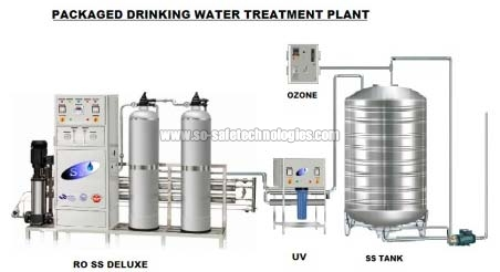 Packaged Drinking Water Commercial Reverse Osmosis System