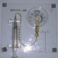Boyles Law Demo