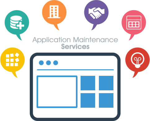Application Maintenance Services