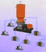 Single Line Progressive Type Lubrication System