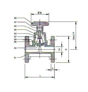 Polypropylene diaphragm valve flanged end manufacturers dimensions ccuart Gallery