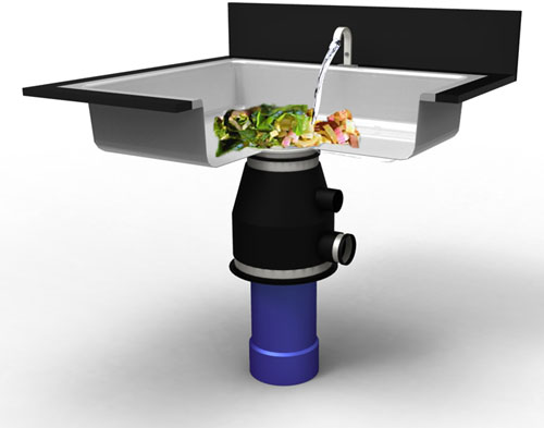 Domestic Food Waste Disposer