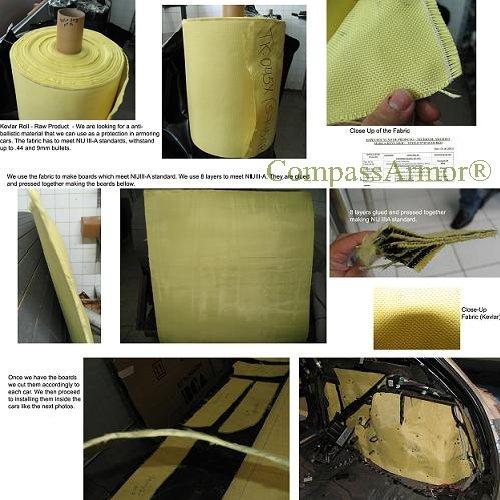 Kevlar Ballistic Fabric