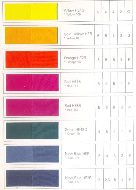 Textile Dyes Manufacturer