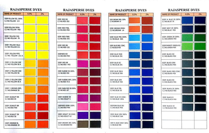 Disperse Dyes - Colour Chart