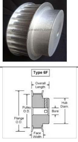 Type 6F