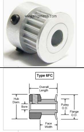 Type 6FC