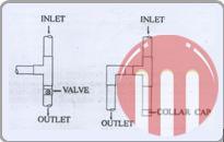 Rainwater Harvesting System 02