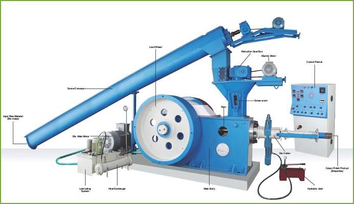 Biomass Briquetting Plant (Jumbo - 90)