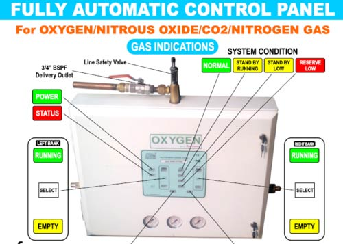 Fully Automatic Control Panel