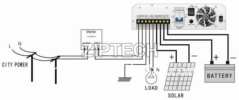 Solar Grid Inverter