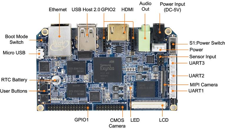 NanoPC-T1 Exynos4412 ARM Cortex-A8 Development Board