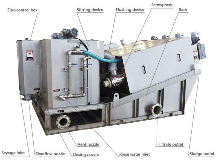 Multi Plate Screw Press