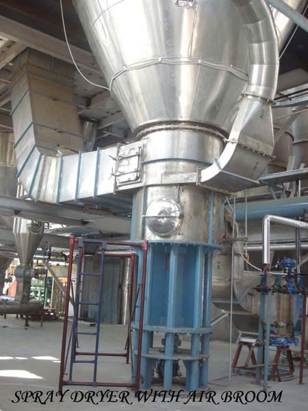 Spray Dryer 01