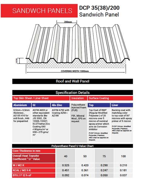 Hi-Rib Insulated Sandwich Panel (DCP 35/200)