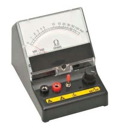 Educational Meters
