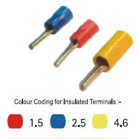 Pin Terminals