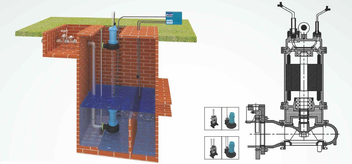 Inst. Sewage Sub. Pump Model
