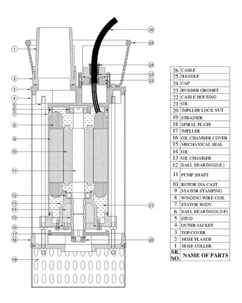 C.S. Portable Dewatering Pump Model