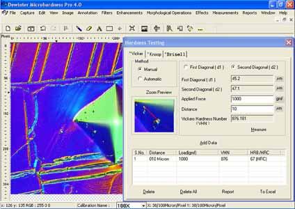 Hardness Analysis Software