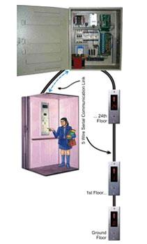 Serial Elevator Controller