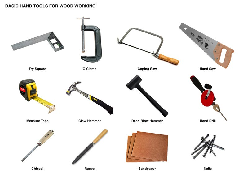 Woodworking Hand Tools,Mechanical Hand Tools,Hand Tools ...