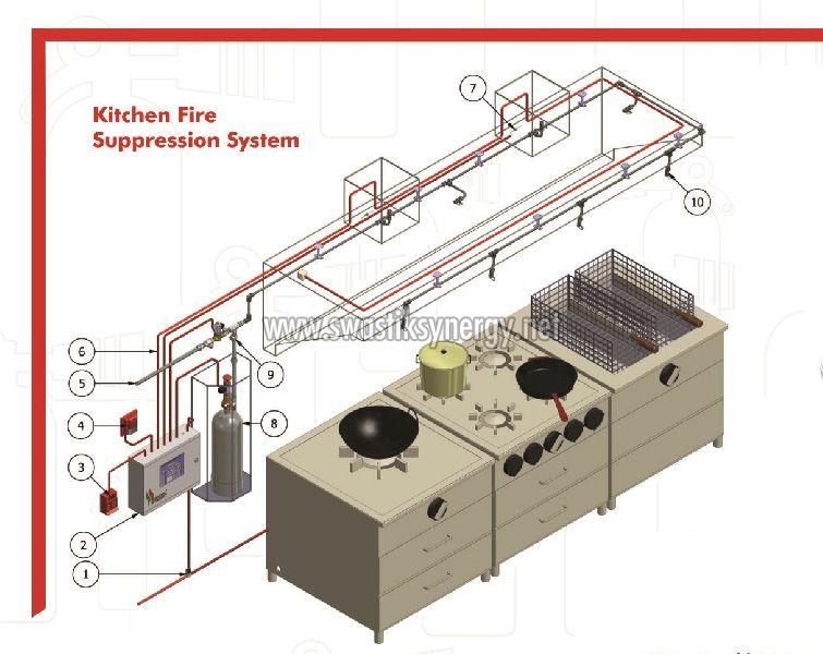 Kitchen Fire Suppression System Manufacturer Supplier in Mumbai India