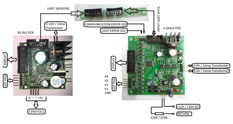 4-20mA Loop Transmitter PCB
