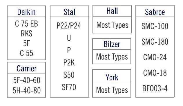 Spare Parts Details
