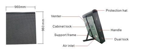 Perimeter LED Display Screen