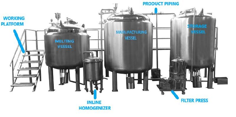 Oral Liquid Manufacturing Plant