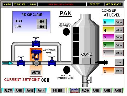 Pan Automation
