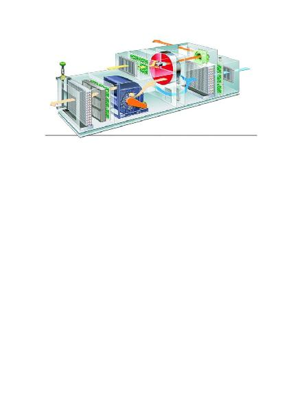 Humidity Control System
