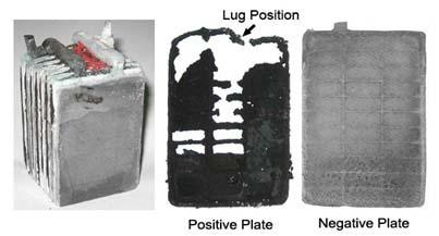 elektrokit Lead Acid Battery  Life Enhancer