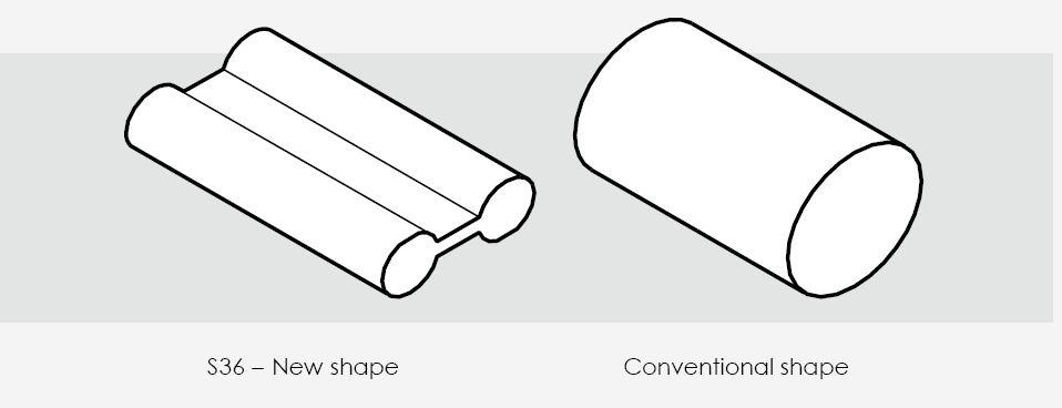 Dr Vista S36 vs. conventional fibre