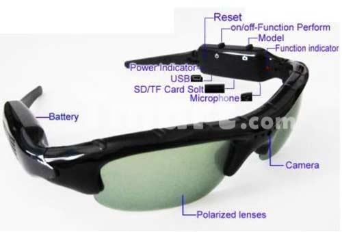 Sunglass Spy camera