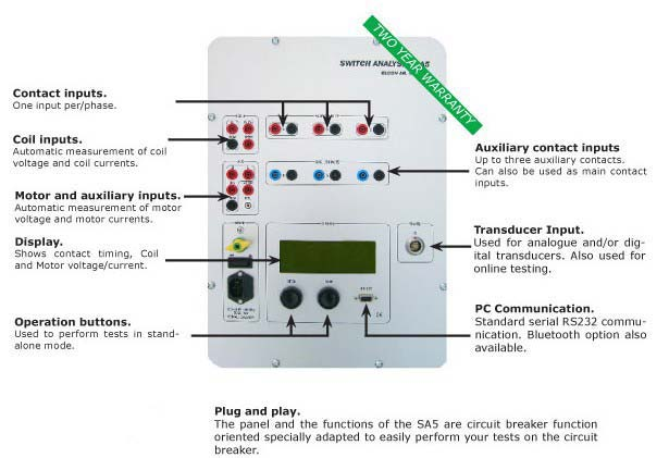 Medium Voltage Circuit Breaker Analyzer