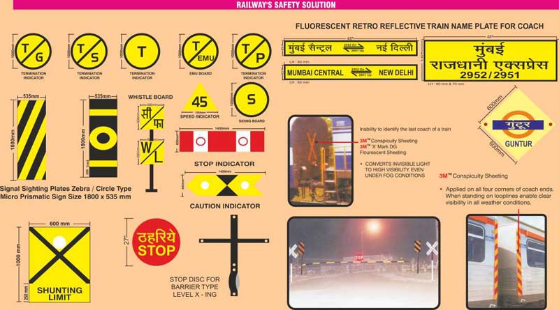 Railway Signage Board