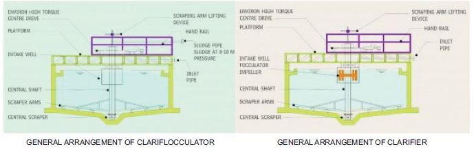Wastewater Clarifiers 06