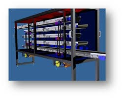 Automation Systems Designing