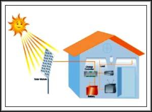 Home Lighting Manufacturer