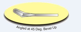 Angled at 45 Deg. Bevel Up