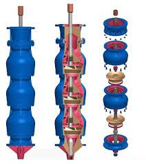 Vertical Water Turbine Pump