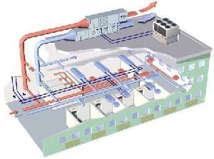 Industrial HVAC System