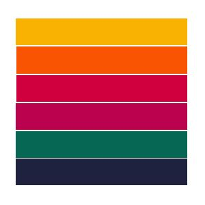Reactive Vs Brand Dyes