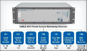 Timeframe Power System Recorder