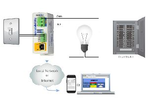 Computer Based Lighting Controllers