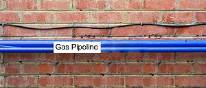 gas pipeline equipments