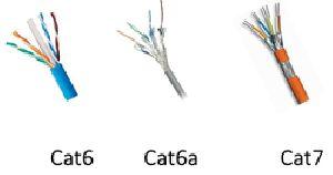 CAT-6 A Cables